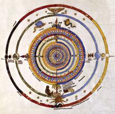 Systema munditotius, Jung 1916